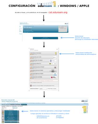 Manual eduroam Windows/Apple